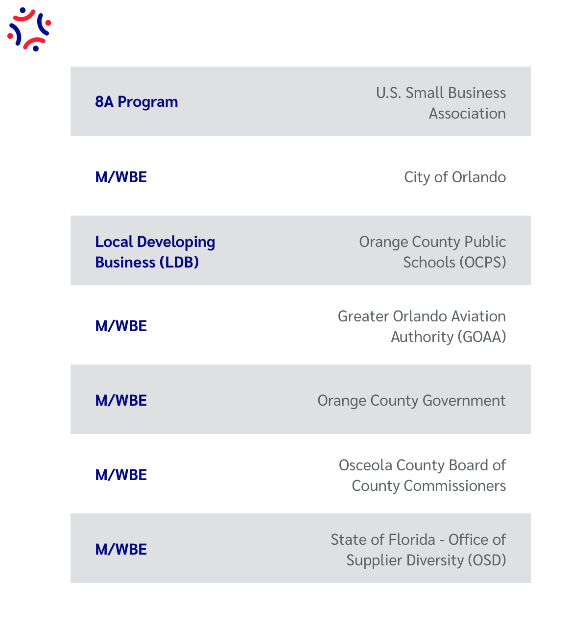 https://myccigroup.com/wp-content/uploads/2021/07/table-us-certifications@2x.png